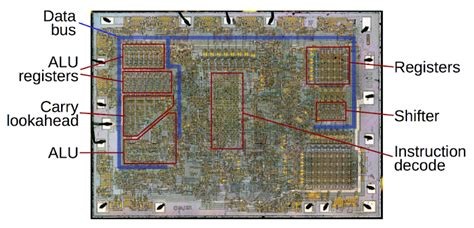 die photo    microprocessor showing important