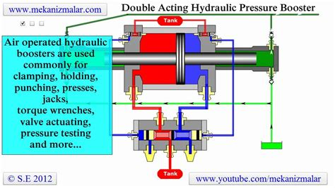 Reciprocating Engine Lifter Diagram by Hydropneumatic Tank With Automatic Air Compressor Wiring