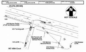 Daily Report  Tesla Driver Dies In  U2018autopilot U2019 Accident