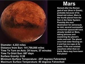 Mars the Red Planet | Know-It-All