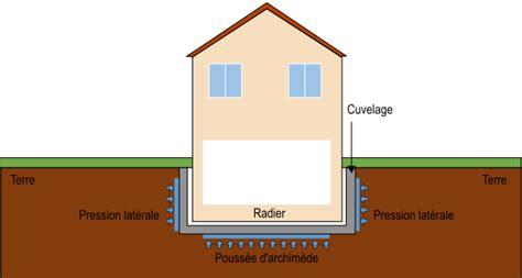 cuvelage la solution pour lutter contre l humidit 233 en sous sol conseil construction