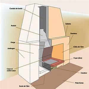 Cheminée à Foyer Ouvert : photo cheminee foyer ouvert dimensions ~ Premium-room.com Idées de Décoration