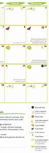 Calendrier Lunaire Potager : calendrier 2017 du potager bio jardinez avec la lune ~ Melissatoandfro.com Idées de Décoration