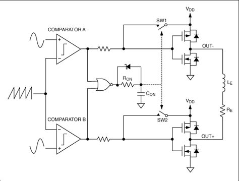 Class Amplifiers Fundamentals Operation Recent