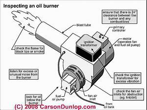 Oil Burner Electrode Assembly  Inspection  Cleaning