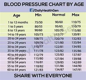 Diet Chart For Adults Blood Pressure Chart Daily Inspirations For Healthy Living