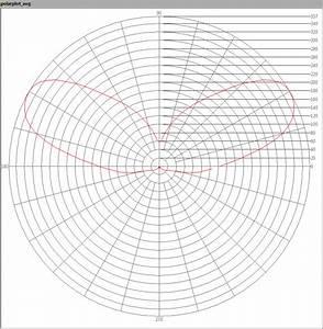Lichtintensität Berechnen : vulkan stra enleuchte v7429 qvm 25 740 08 led modul symmetrisch olino ~ Themetempest.com Abrechnung