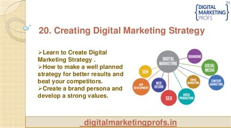 digital marketing course details best courses of advance digital marketing courses details