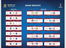 A Comprehensive Look at the World Cup 2018 Qualifying Draw