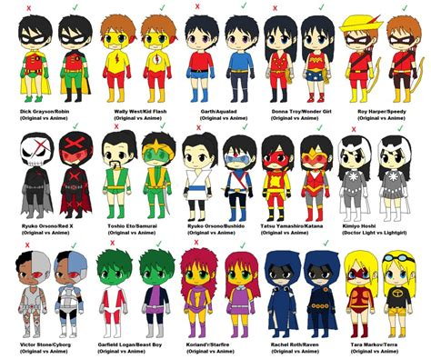 Anime Dc Dc Comics Costumes Vs Dc Anime Costumes By Camilosama On
