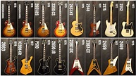16 Amazing Vintage Ibanez Lawsuit Guitars! - YouTube