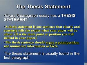 Academic Honesty Essay Best Dissertation Abstract Writer For Hire Sf  Academic Honesty Essay Example The Thesis Statement In A Research Essay Should also High School Essay Topics  Thesis Statement In A Narrative Essay