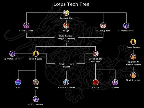 siege lotus image lotus2 jpg battle realms wiki fandom powered