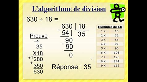lalgorithme de division par crochet nombres   chiffre