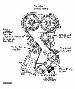 33 Pt Cruiser Serpentine Belt Diagram