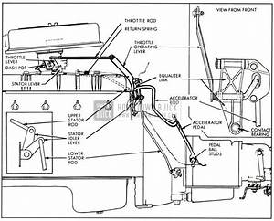 Service Manual  How To Adjust Transmission Linkage 1989 Buick Lesabre