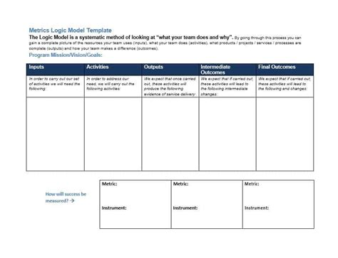 Logic Model Template More Than 40 Logic Model Templates Exles Template Lab