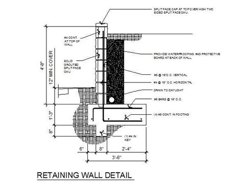 retaining wall drainage detail 28 best brick retaining wall detail retaining wall basement google search detail