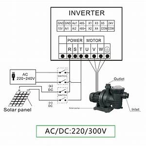 Ac  Dc Solar Pool Pump 1200w Solar Powered Pump Price For