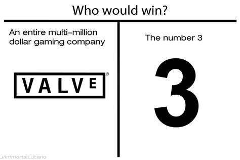 Who Would Win Template Simple And Hiatus Who Would Win Rwby Edition