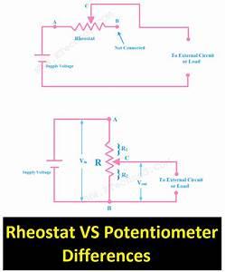 Rheostat Vs Potentiometer