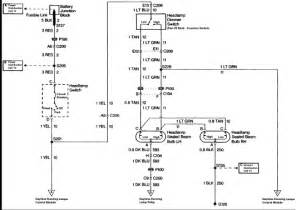 similiar 96 s10 wiring diagram keywords s10 wiring diagram moreover 4 3 vortec wiring harness diagram on 96