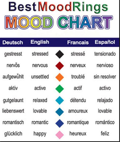 colors on a mood ring cheap high quality changing color mood ring with moon and