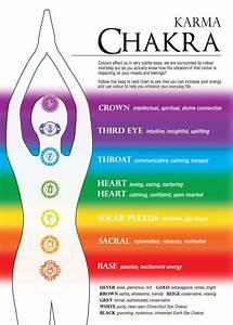 °Chakra Colours | Chakra & Colour Therapy | Pinterest ...