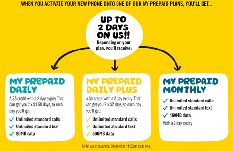 verizon prepaid phone number prepaid phone activation free apps