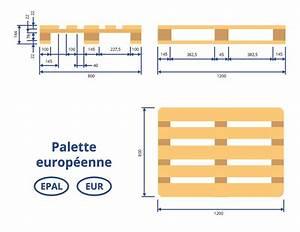 Dimension Palette Europe : palette bois dimension cof ulm ~ Dallasstarsshop.com Idées de Décoration