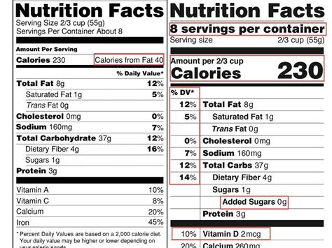 label cuisine fda proposes nutrition labels business insider