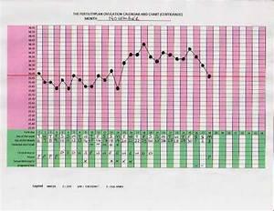 Niet ongesteld maar wel menstruatie buikpijn - viva forum