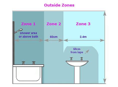 bathroom fan light uk bathroom zones and wiring regulations for extractor fans