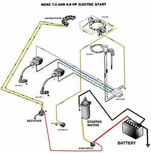 File  1995 Mercury Outboard 60 Hp Wiring Harnes Diagram
