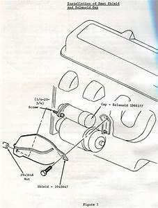 1968 Corvette  Service Bulletin  Heat Damage To Engine