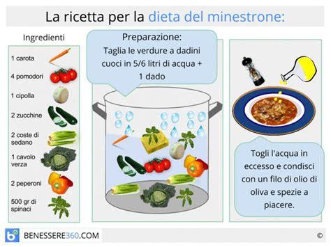 dieta del minestrone funziona ingredienti