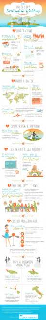 how to plan a destination wedding how to plan a destination wedding visual ly