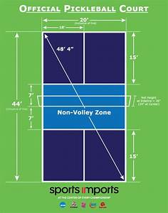 Quick Reference Chart For Pickleball Court Dimensions