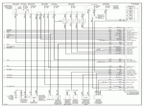 2000 saturn sl1 ignition wiring diagram somurich