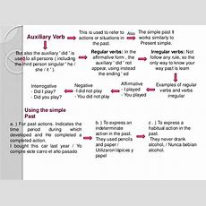 Auxiliary Verb And Simple Past