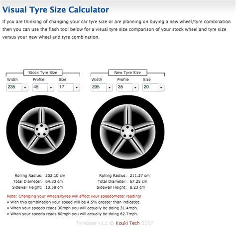 Tire Size Calculator Comparison