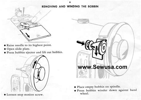 Singer Sewing Machine Threading Diagram For Green