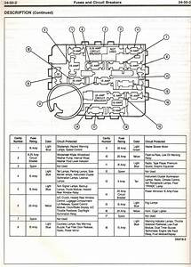 Fuse Box Diagram 2001 Toyota Pick Up