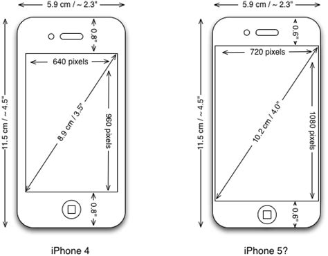 iphone 4 dimensions display in iphone 5 what to expect display technology
