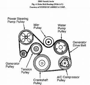 I Need A Belt Diagram For 2003 Suzuki Aerio