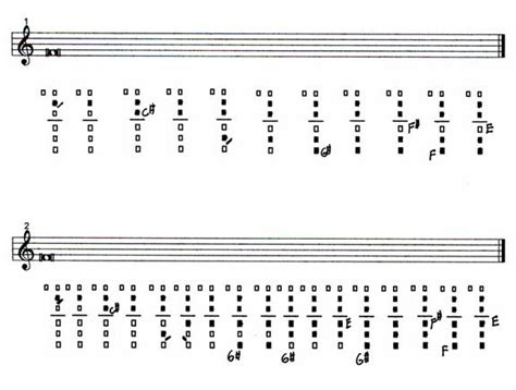 b flat clarinet range b flat clarinet chromatic scale