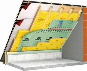 Dachisolierung Von Innen : dachd mmung von innen dachd mmung von innen oder au en planungswelten dachd mmung von innen ~ Eleganceandgraceweddings.com Haus und Dekorationen