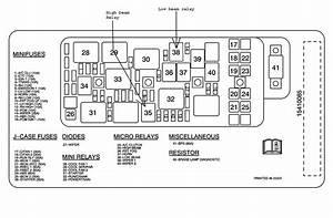 2006 Chevy Impala Fuse Box Diagram  U2014 Untpikapps