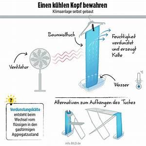 Klimaanlage Selber Bauen : auf ~ Eleganceandgraceweddings.com Haus und Dekorationen