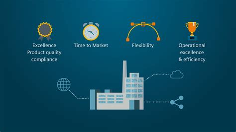 Controlling the 5Ms in Medical Device Manufacturing ...